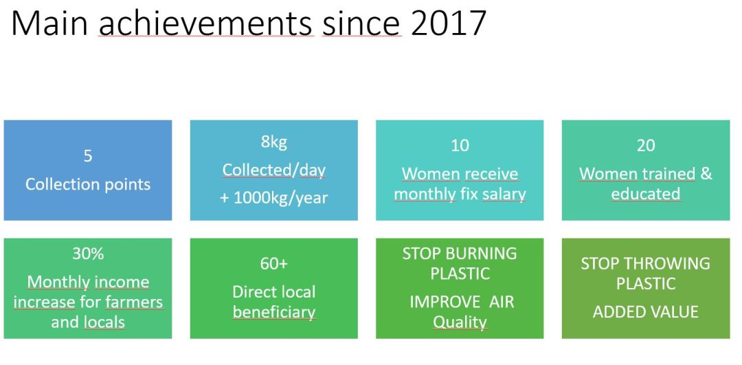Our main achievements since 2017.JPG